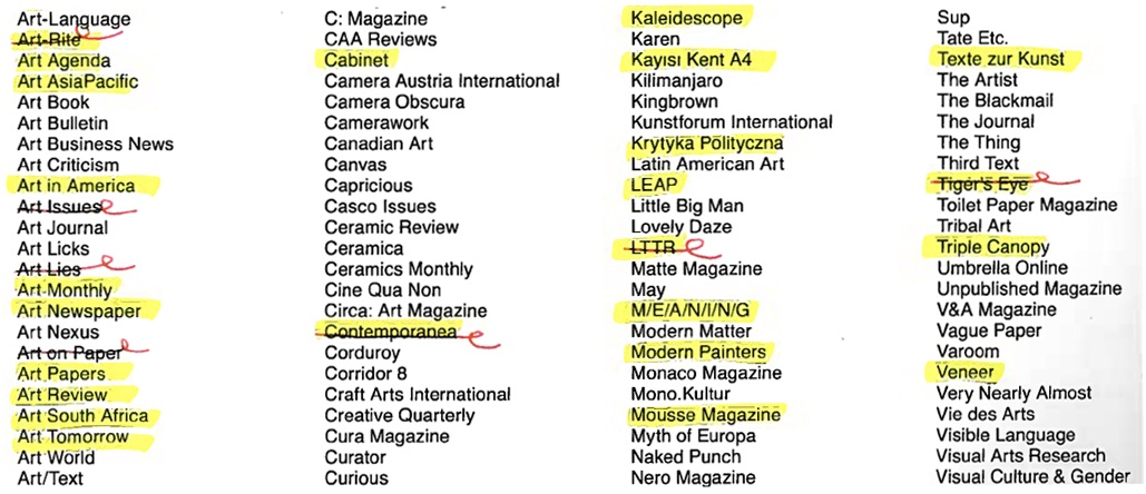 Image: detail from the cover page of ART PAPERS Nov-Dec 2013, a special issue on art magazines